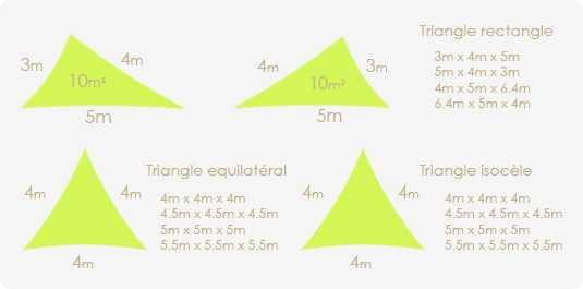 Prendre les mesures voile d'ombrage triangulaire