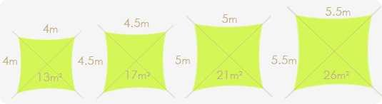 Taille voile d'ombrage carrée ajourée