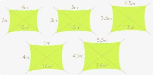 La forme de la voile d'ombrage